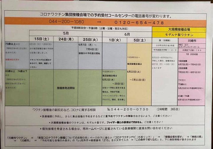 川崎市コロナワクチン接種券コールセンター(木庭 理香子作成)
